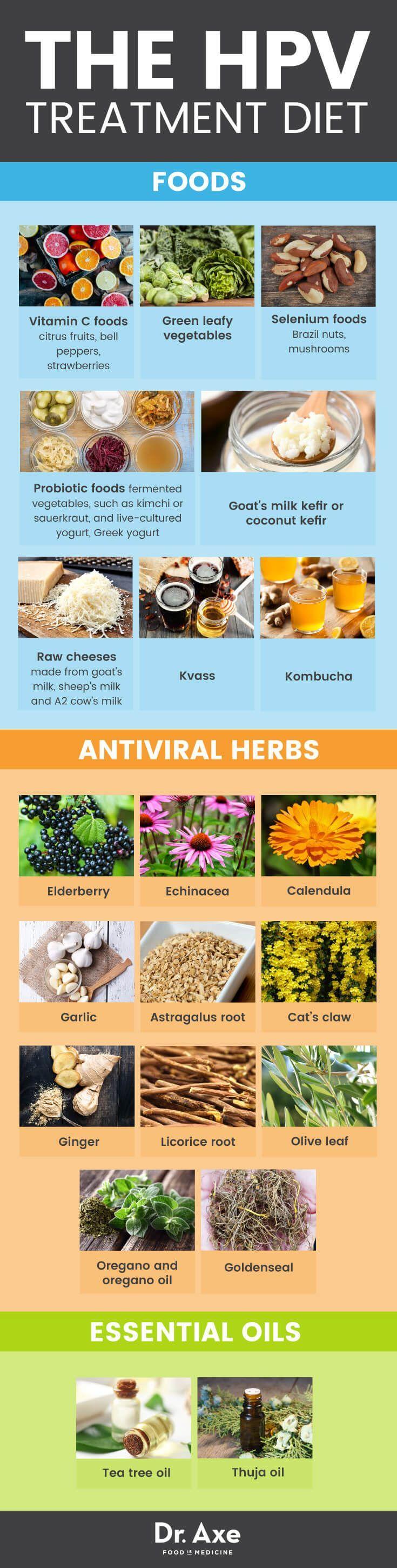 hpv vitamin kezelés