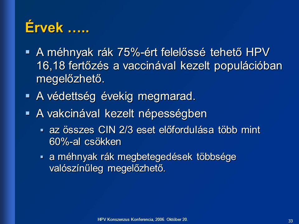 hpv vakcina gp
