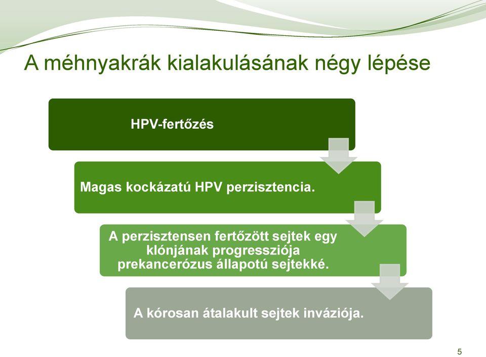 hpv vírus és sértődik