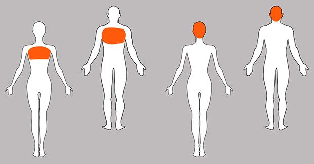 A 4 leggyakoribb rosszindulatú nőgyógyászati daganat