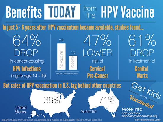 vakcina ex hpv cernagilis féreg