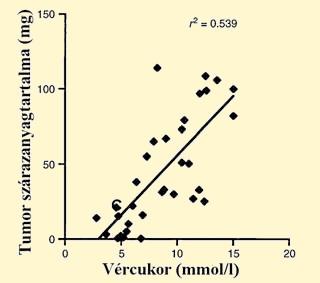 enterobius vermicularis diagnózis módszer
