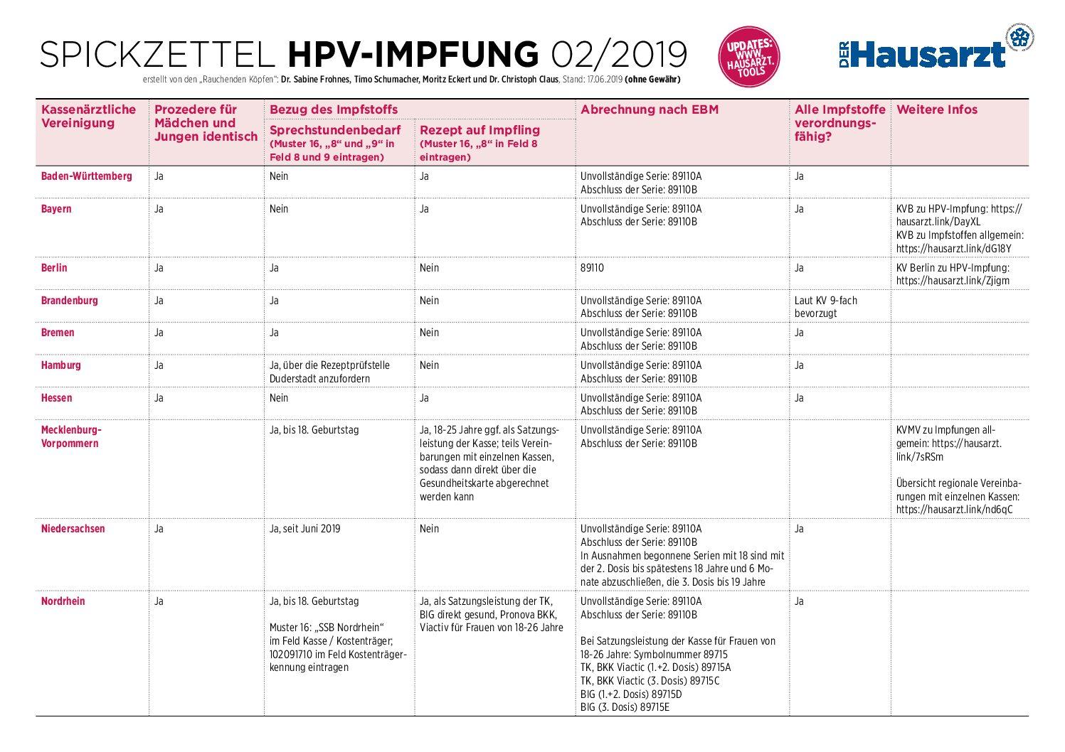 hpv impfung kosten krankenkasse melyik gyógyszert válasszuk a férgek közül