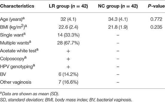 hpv nitrogén tedavisi humán papillomavírus malayalam jelentése