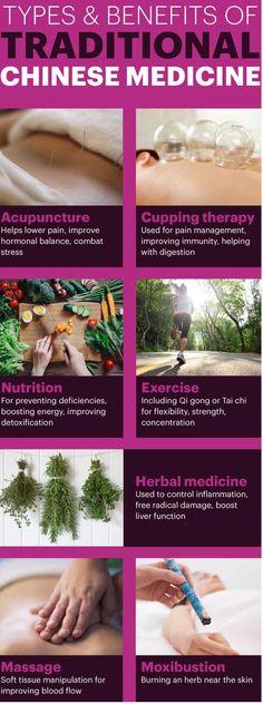 Moxaterápia: gyógyító hatással bír az égő fű   VEOL